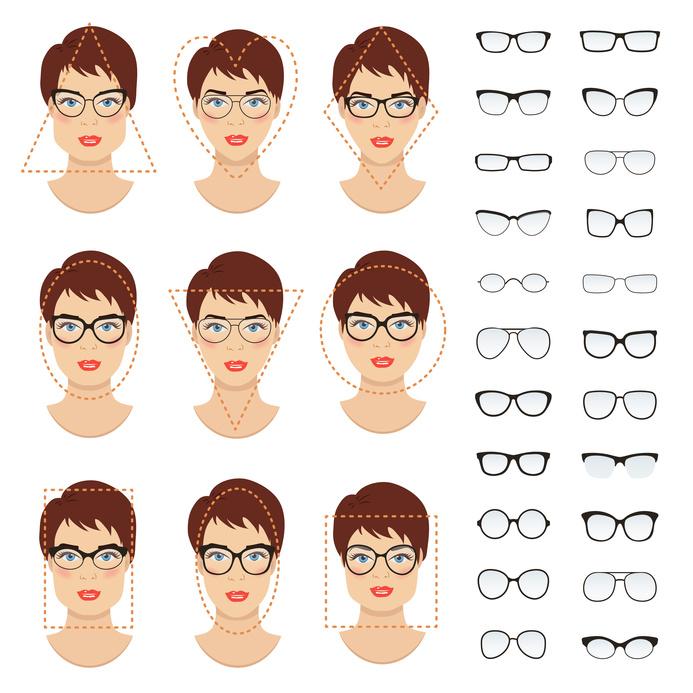 okulary dopasowane do twarzy